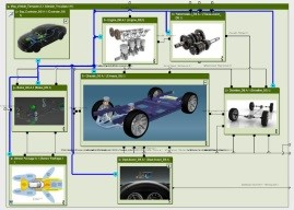 CATIA Systems Architecture