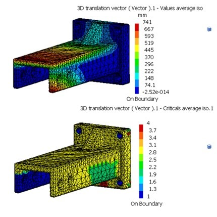 Example of a FEM Structural Analyses